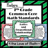 7th Grade Math Common Core Posters {Chevron}