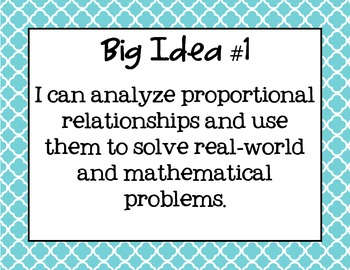 7th Grade Math Common Core Posters and Wall Cards -Modern