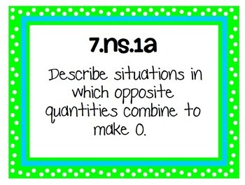 7th Grade Math Common Core Standard Posters