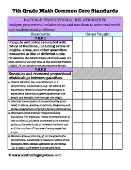7th Grade Math Common Core Standards Checklist by Controlling My Chaos