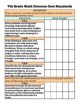 7th Grade Math Common Core Standards Checklist
