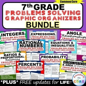 7th Grade Math  WORD PROBLEMS Graphic Organizer BUNDLE