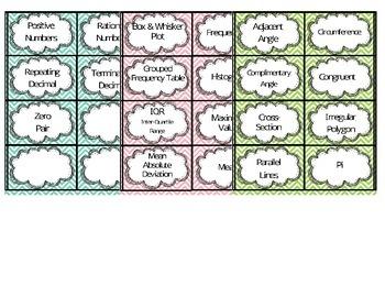 7th Grade Math Common Core Word Wall