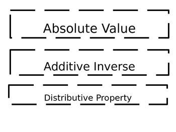 7th Grade Math Common Core Word Wall Slides
