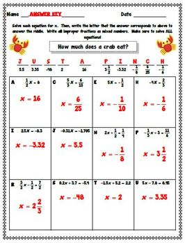 7th Grade Math Common Core Worksheet Bundle: 5 Worksheets ...