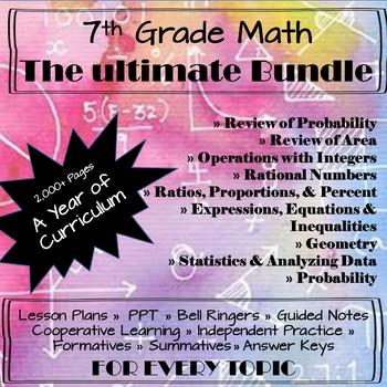 7th Grade Math Curriculum Bundle