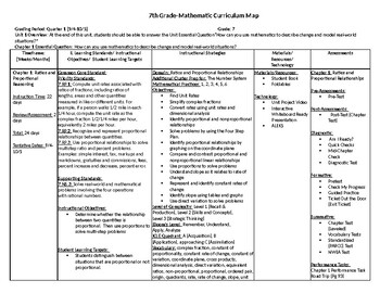 Glencoe Math Worksheets & Teaching Resources   Teachers Pay Teachers