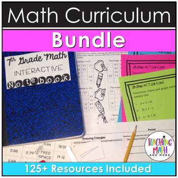 7th Grade Math Curriculum Resources BUNDLE