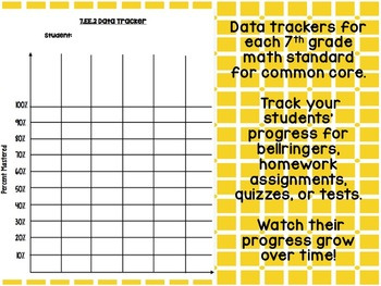 7th Grade Math Data Trackers
