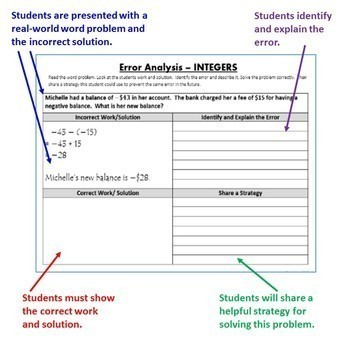 7th Grade Math ERROR ANALYSIS (Find the Error) Common Core BUNDLE Back to School