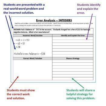 7th Grade Math ERROR ANALYSIS (Find the Error) Common Core BUNDLE