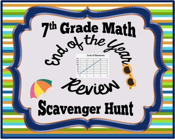 7th Grade Math- End of the Year Review Scavenger Hunt