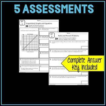 7th Grade Math Ratios and Proportions Common Core Mini Assessments