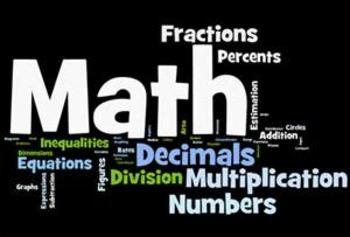 7th Grade Math - Financial Literacy