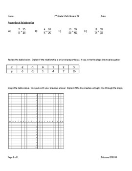 7th Grade Math Florida.  Activities for all standards.