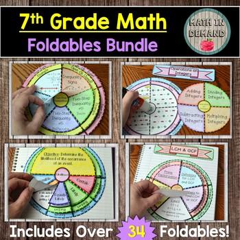 7th Grade Math Foldables