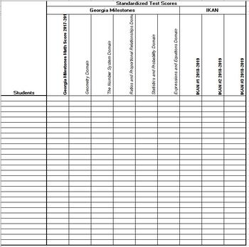 7th Grade Math Full Year Progress Monitoring using CCS Open Up Resources