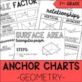 7th Grade Math Geometry Anchor Charts