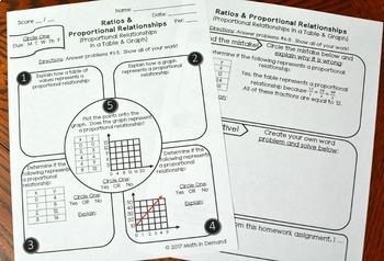 7th Grade Math Homework (Entire Year)