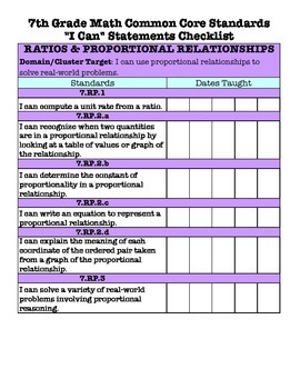 "7th Grade Math ""I Can"" Statements Checklist"