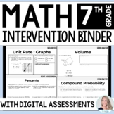 7th Grade Math Intervention Binder