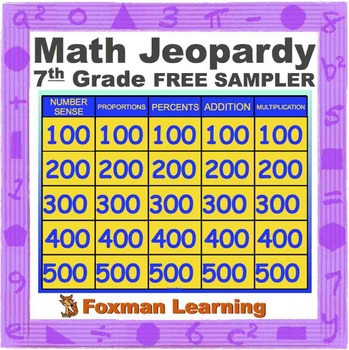 7th Grade Math Jeopardy Common Core Review Game FREE SAMPLER