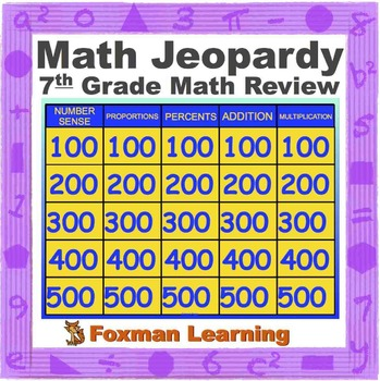 7th Grade Math Jeopardy Review Game for SmartBoard and PowerPoint Common Core