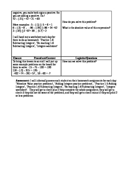 7th Grade Math  Lesson Plan: Basic operations with Integers and Negative Numbers