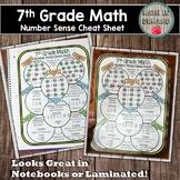 7th Grade Math Number Sense Cheat Sheet DISTANCE LEARNING