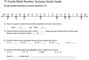 7th Grade Math Number Systems Unit  Study Guide