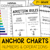 Numbers & Operations Anchor Charts | 7th Grade Math