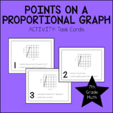 Points on a Proportional Graph Activity + Independent Prac