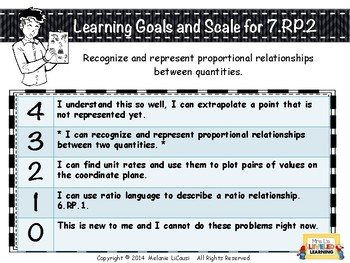 7th Grade Math Posters (7.RP.1-3) with Marzano Scales - FREE!