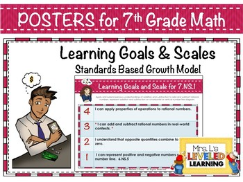 7th Grade Math Posters with Learning Goals & Scales (RP1-3) Editable Levels FREE