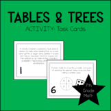 7th Grade Math Probability Tables & Trees Task Cards 7.SP.8