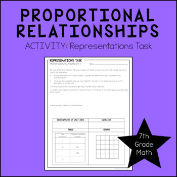7th Grade Math Proportional Relationship Performance Task
