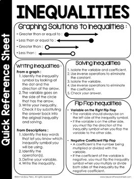 7th Grade Math Quick Reference Sheets