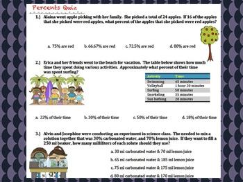 7th Grade Math Quiz Bundle ~ Common Core Resource