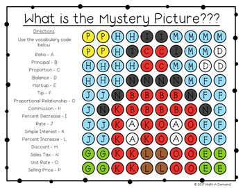 7th Grade Math Ratios & Proportional Vocabulary Coloring Worksheet