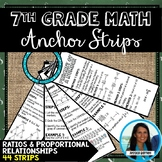 Ratios and Proportional Relationships Anchor Strips
