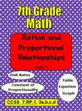 7th Grade Math Ratios and Proportional Relationships Part 1 CCSS 7.RP.1.2abcd