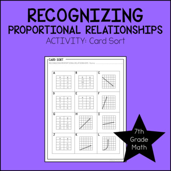 7th Grade Math Recognizing Proportional Relationships Activity