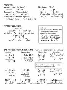 7th Grade Math Review - Common Core (entire year) - Mini Book