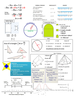 7th Grade Math STAAR Study Guide/ Review Sheet