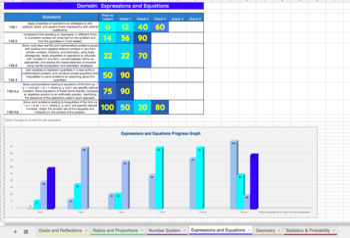 7th Grade Math Standard Tracker