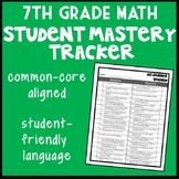 7th Grade Math Student Mastery Tracker, Common Core Aligned Self-Tracker