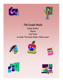 7th Grade Math Study Guides, Charts, Tools to make 7th Gra