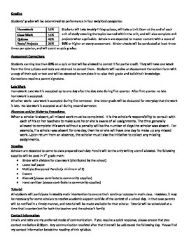 7th Grade Math Syllabus and Scavenger Hunt - EDITABLE