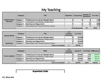 7th Grade Math TEK Calendar (2014-2015 Academic Year)