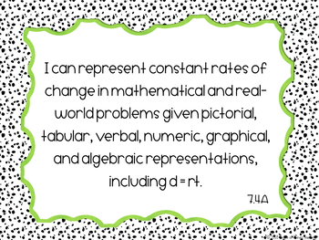 7th Grade Math TEKS I Can Statement Posters